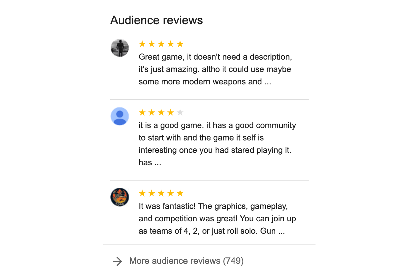 Audience reviews on Google are also a kind of User Generated Content