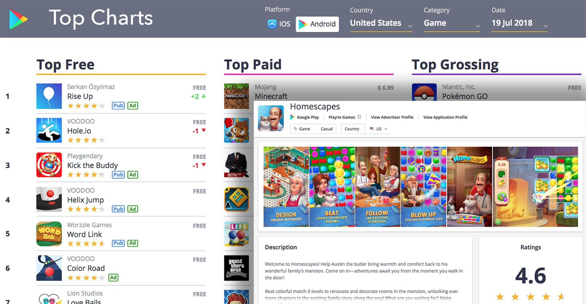 Introducing: TopCharts of mobile apps in Apptica!