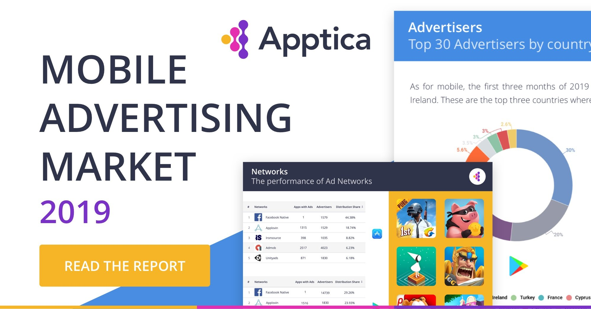 Apptica Reveals Best Performing Mobile Advertising Strategies in Q1 2019