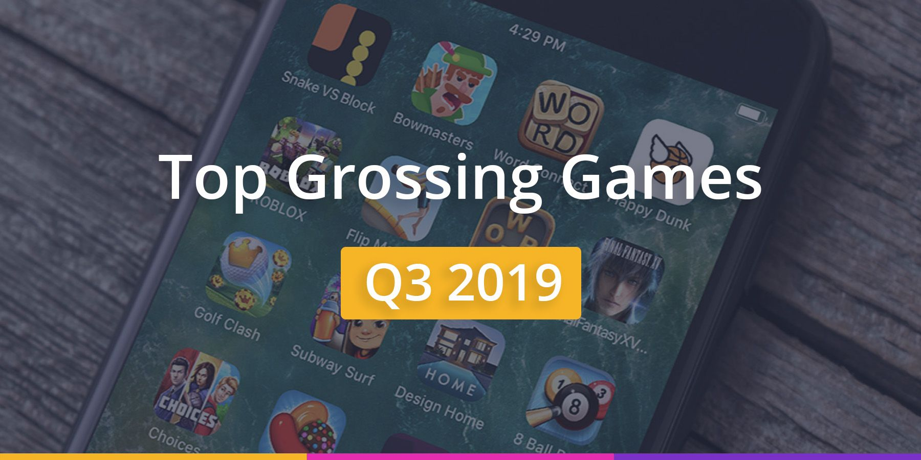 Top Grossing Mobile Games for Q3 2019