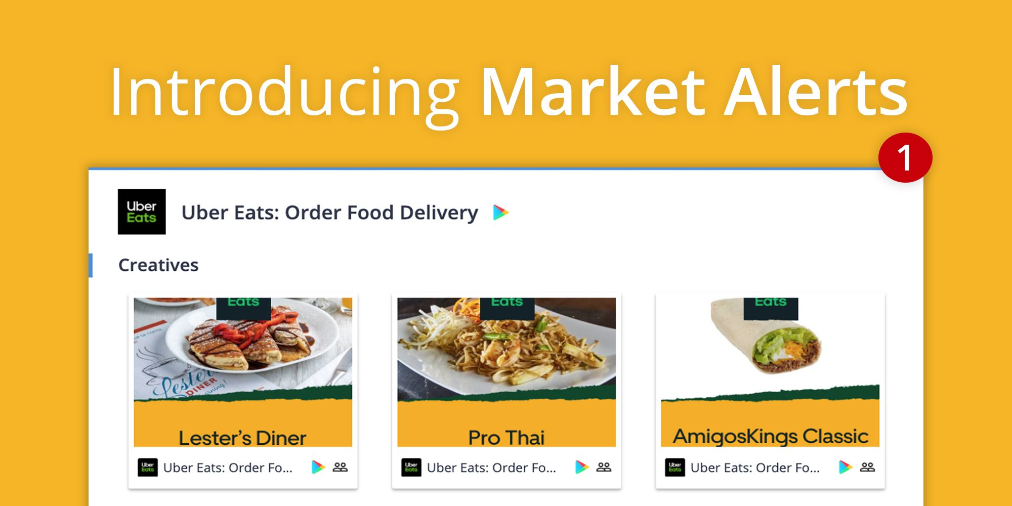 Introducing Email Market Alerts!