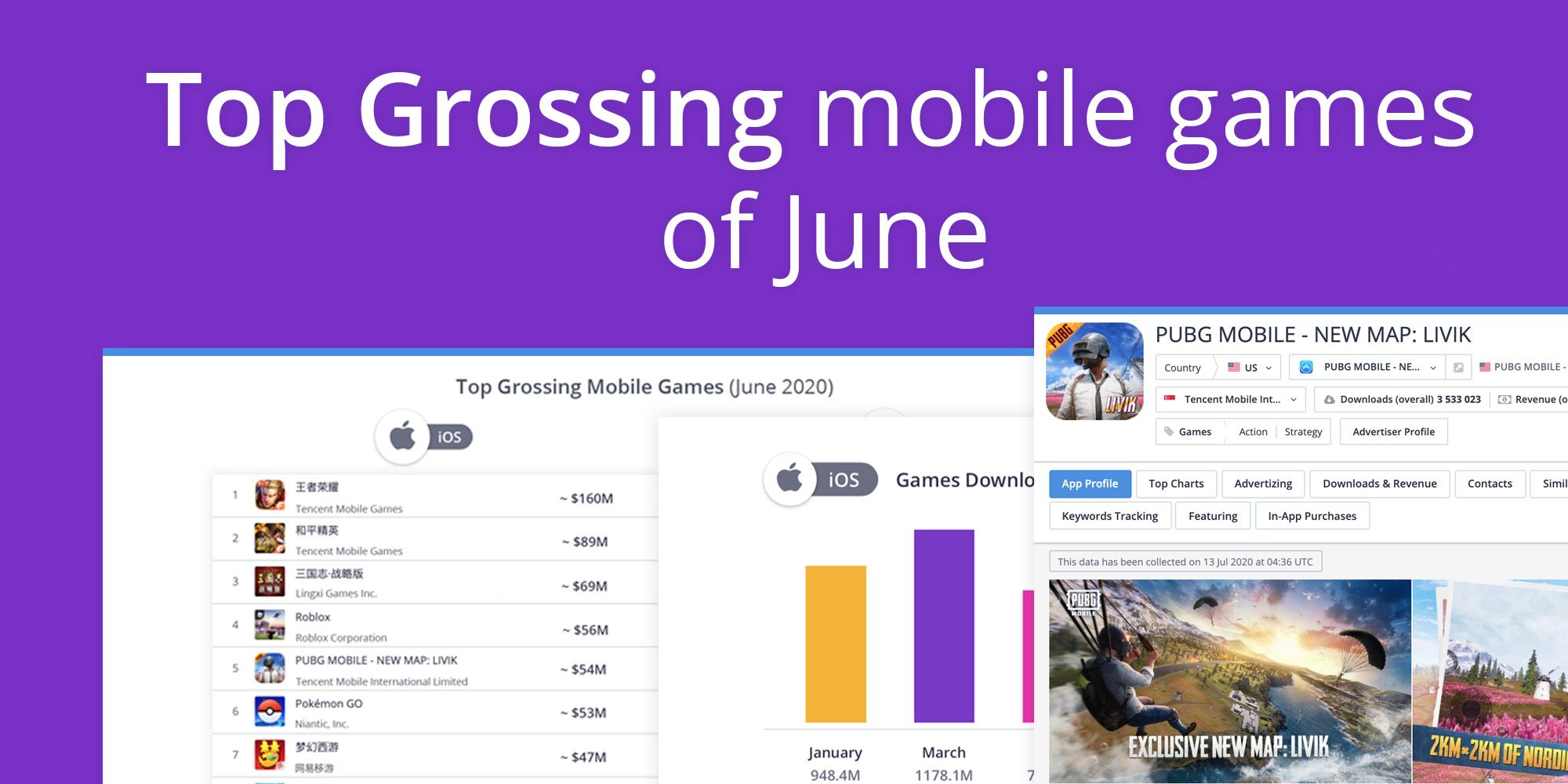 Top Grossing mobile games of June