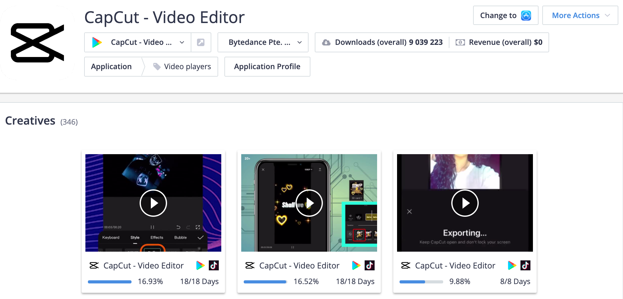 Track all creatives published on Tiktok